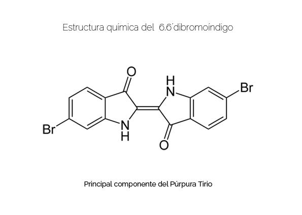 Dibromoíndigo principal componente del Púrpura Tirio